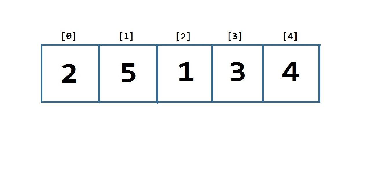 minimax algorithm c#